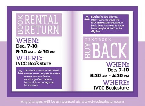 Book rental information